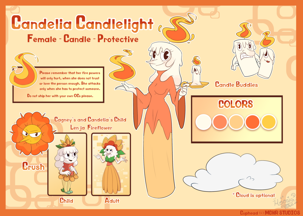 Most recent character: Candelia Candlelight
