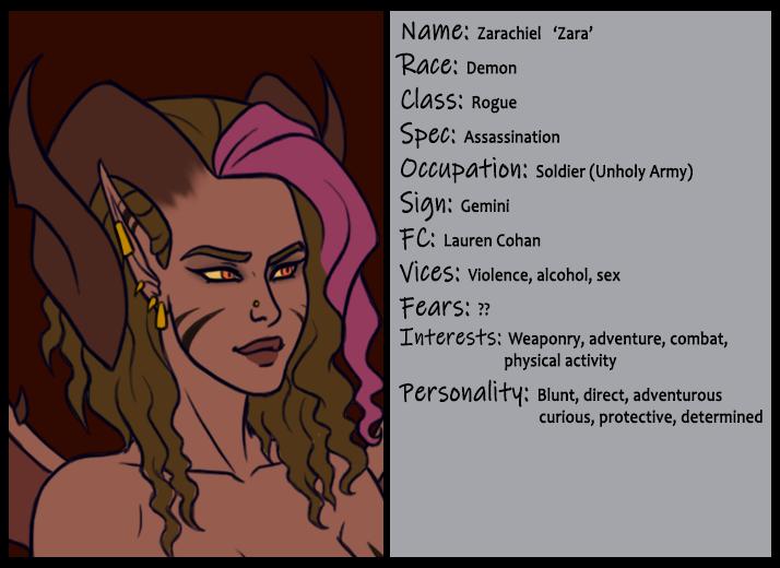 Most recent character: Zara