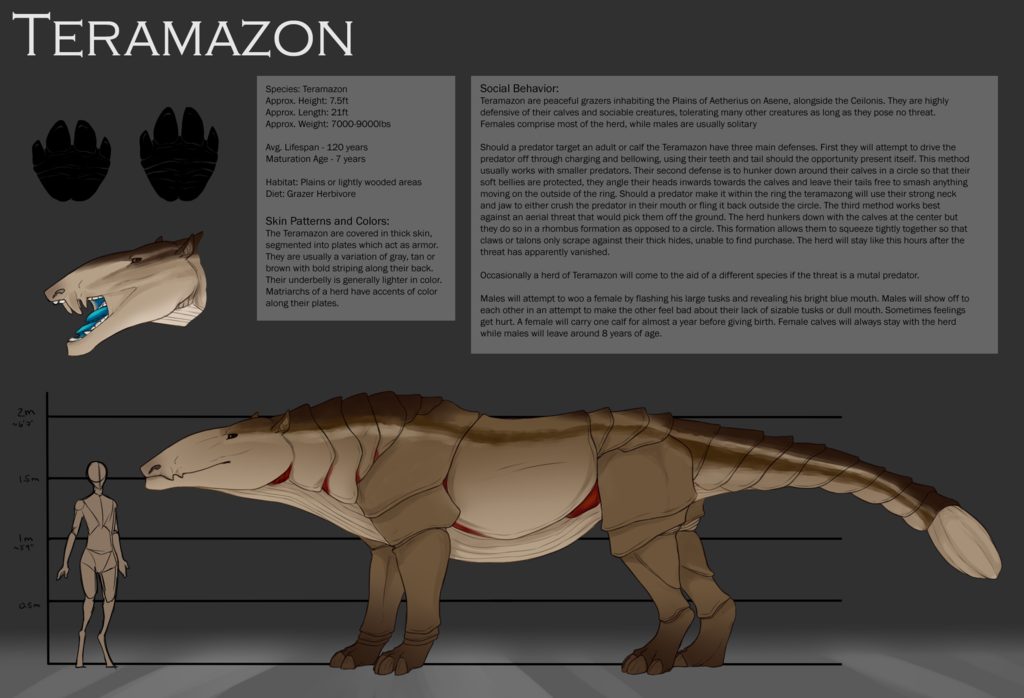 Teramazon Ref Sheet