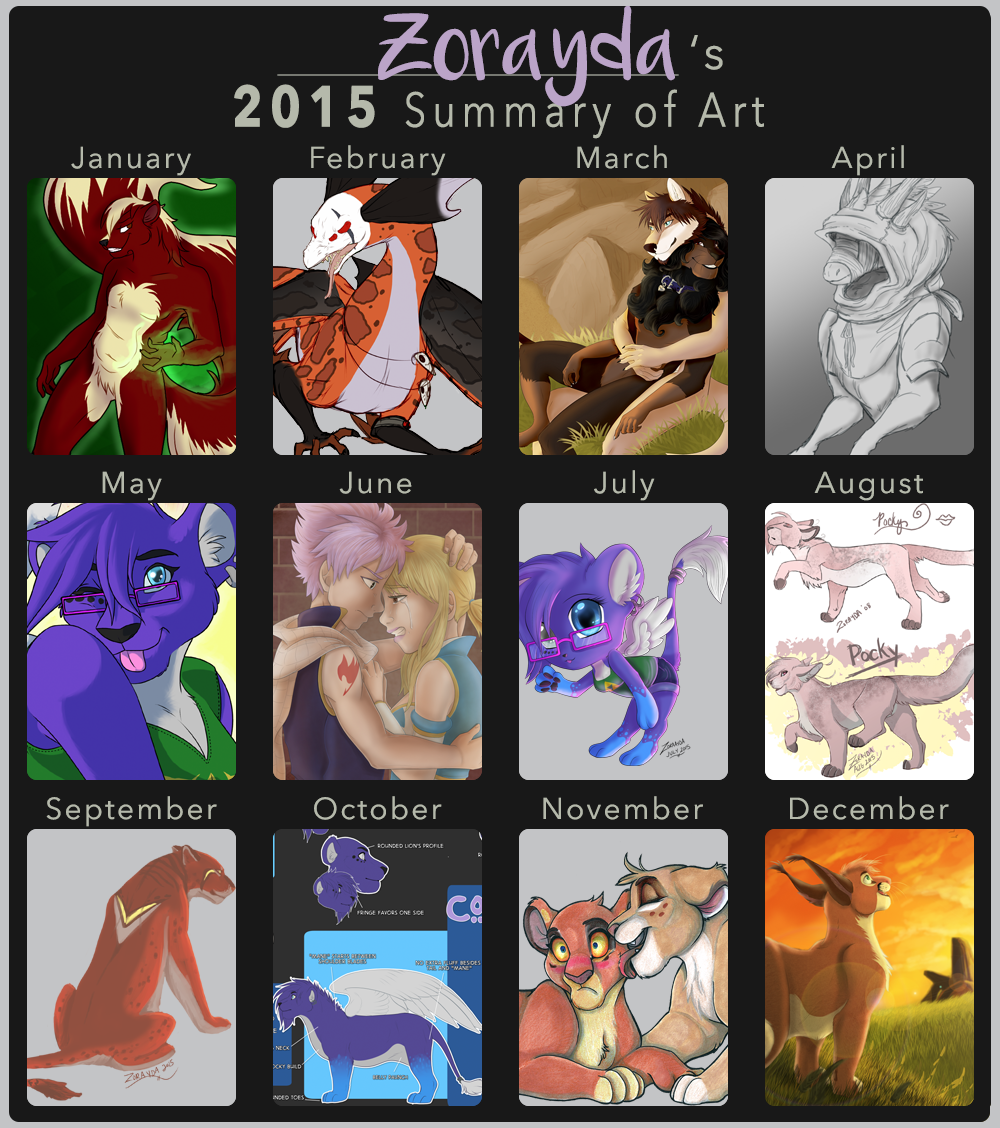 Zorayda's Summary of Art 2015