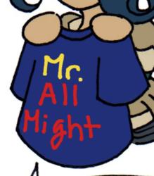 BNHA:Future Mr. All-Might
