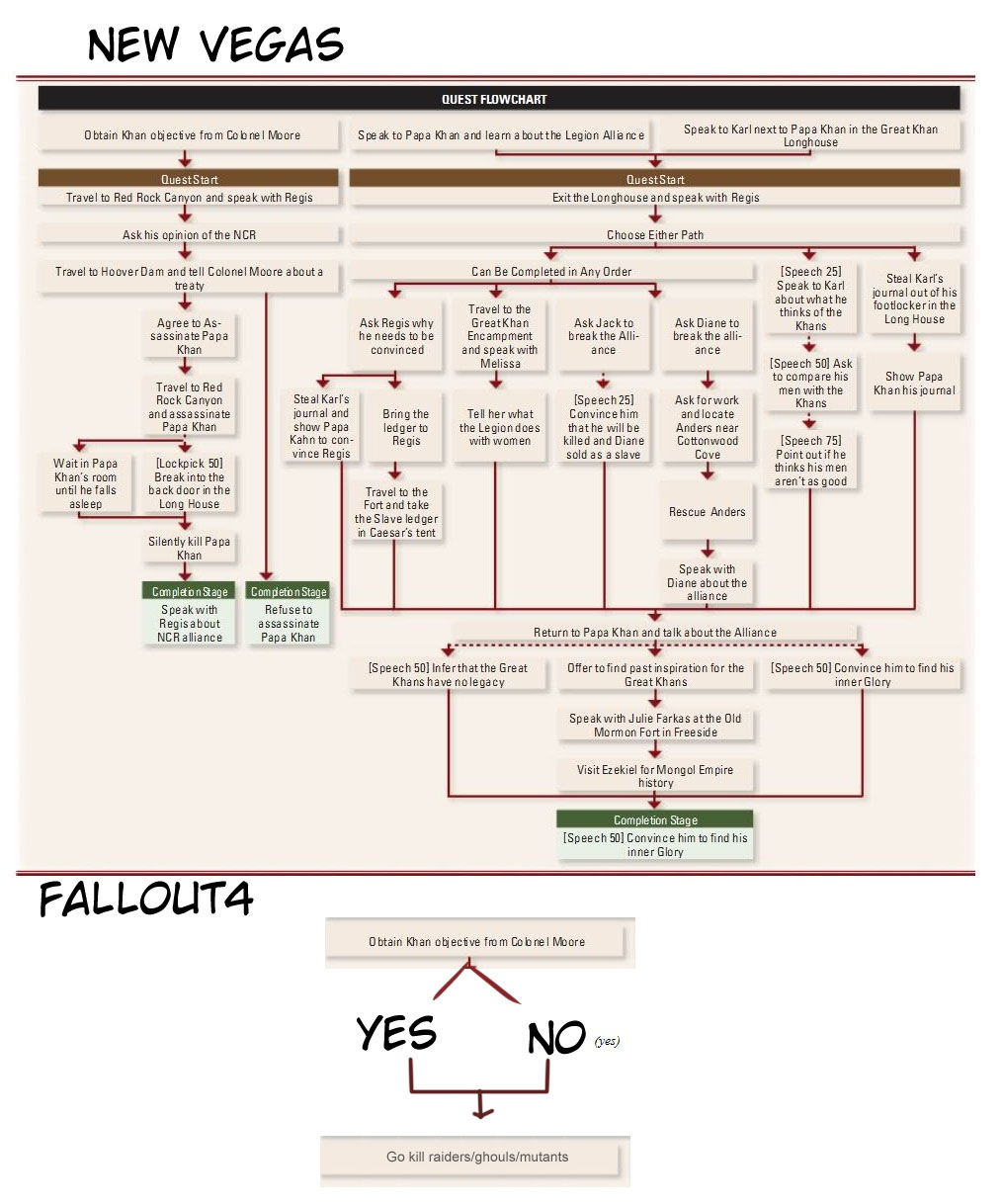 Most recent image: fallout 4 is shit
