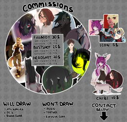 .Commission Chart 2015. OPEN