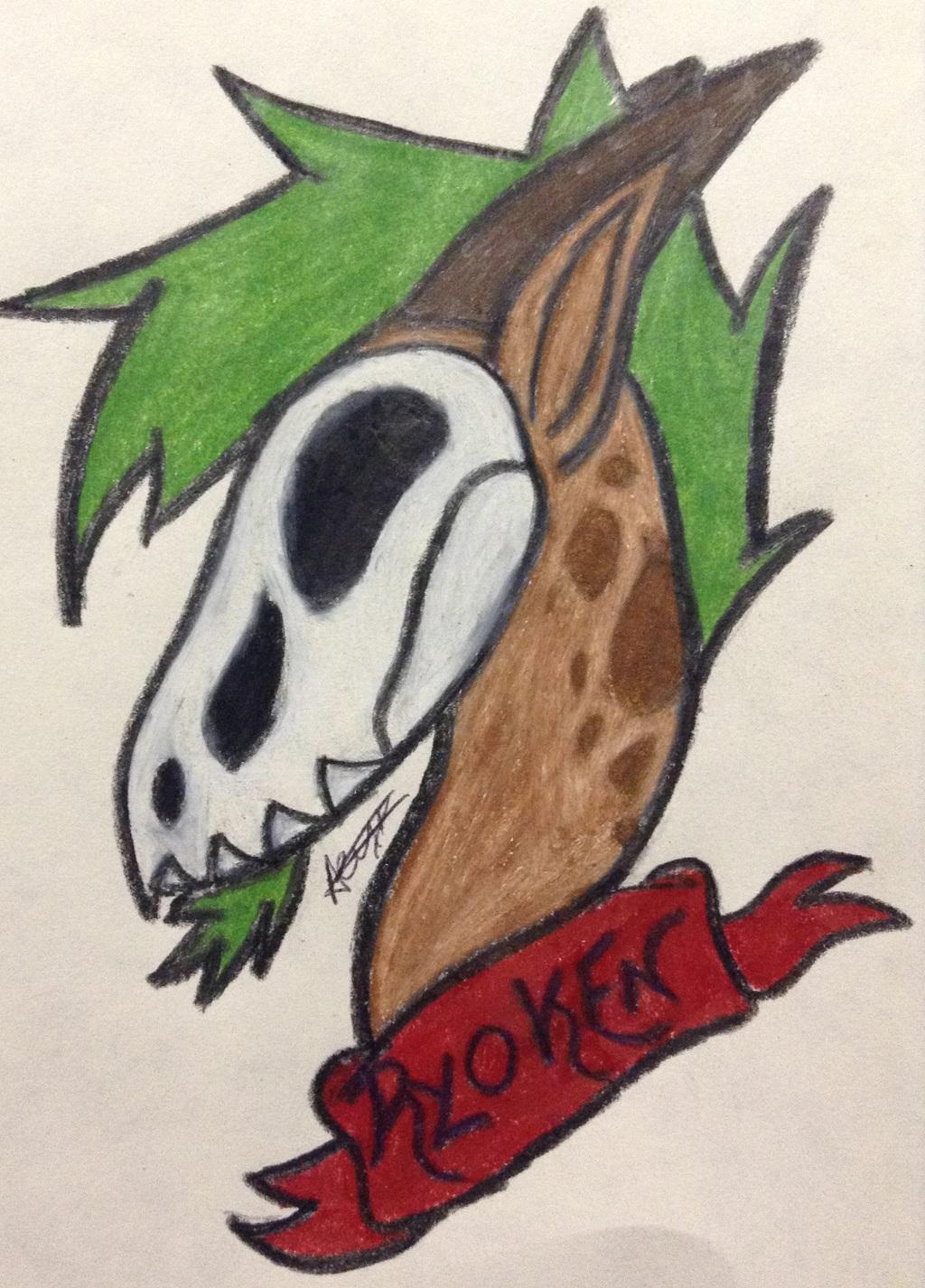 Most recent image: Skull badges