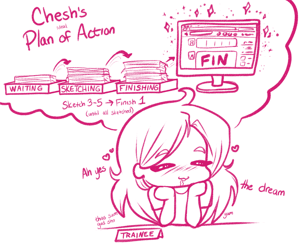 Most recent image: COMMISSION UPDATES: Chesh's Plan of Action