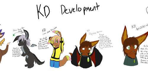 KD- Yearly Development