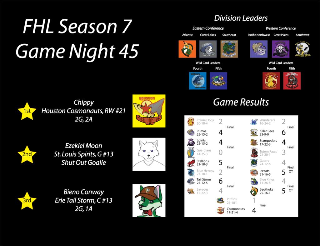 FHL Season 7 Game Night 45