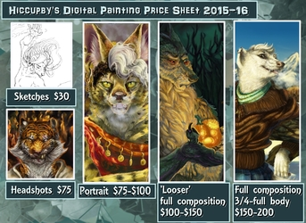 Digital painting price guide