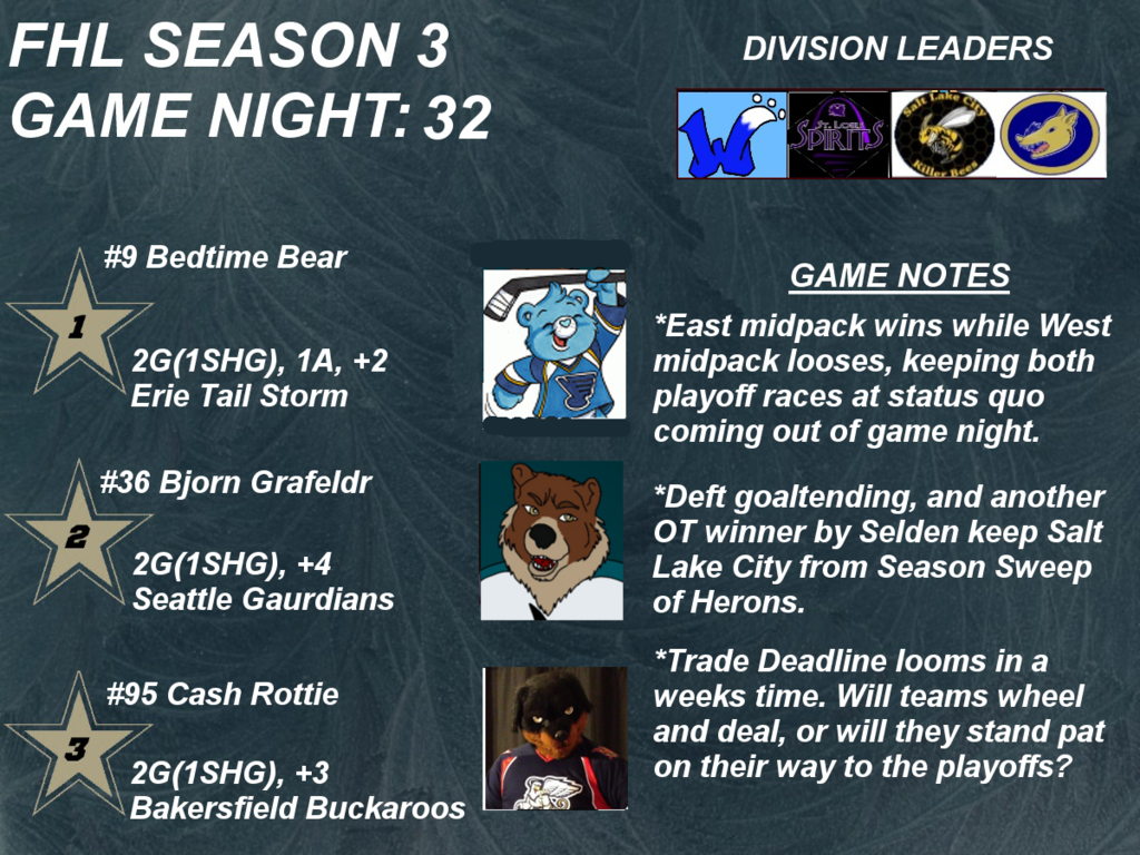 Featured image: FHL Season 3 Game Night 32
