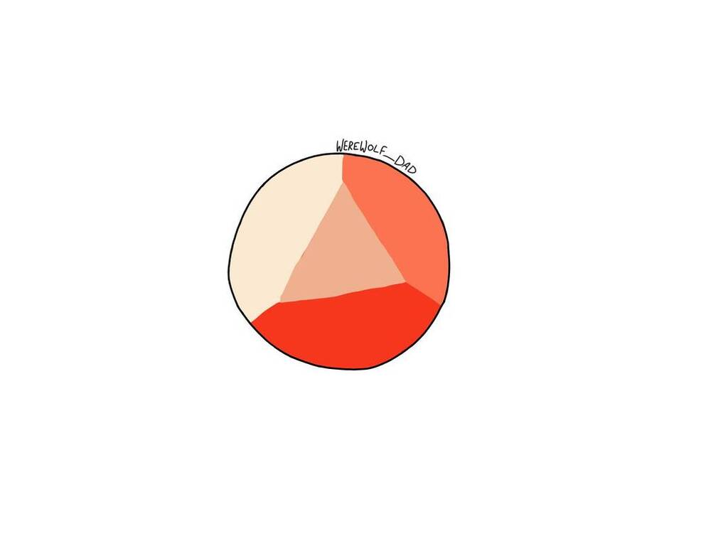 Padparadscha's gemstone