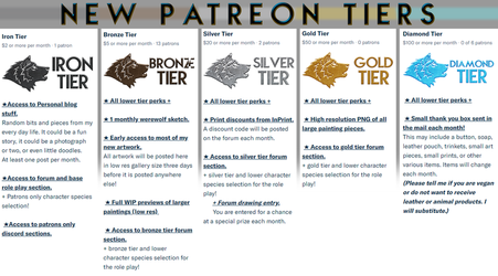New Patreon Tiers!