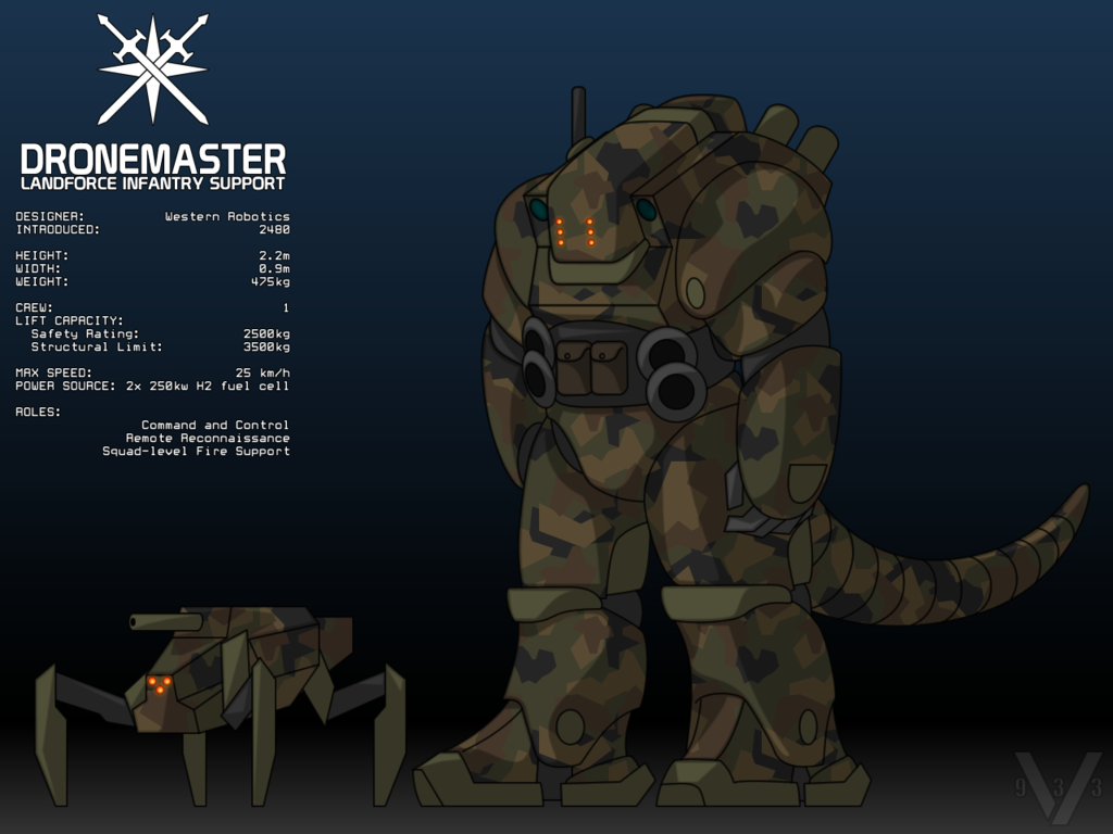 GFH Dronemaster