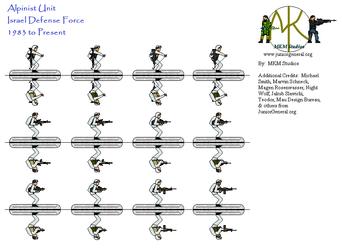 Alpinist Unit, Part Deux
