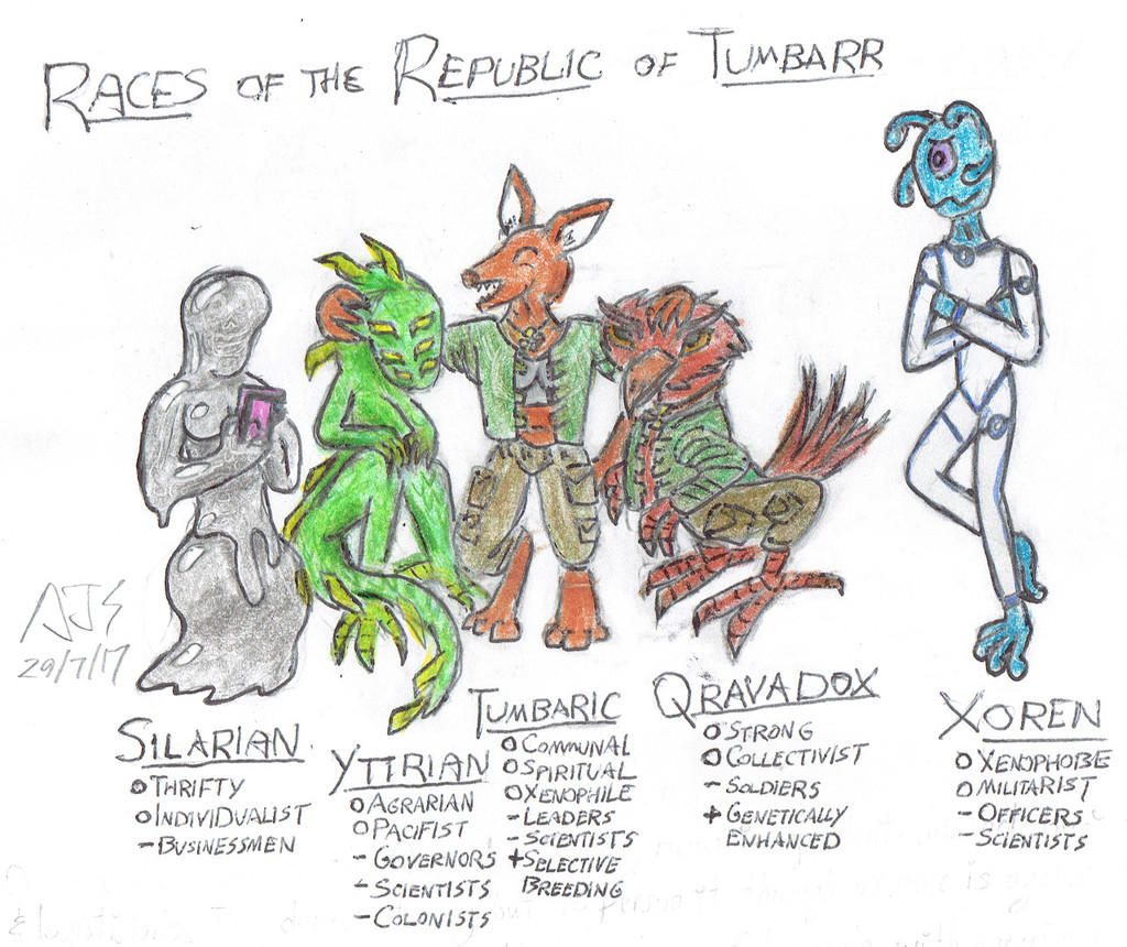 Most recent image: Races of the Holy Republic of Tumbarr [Stellaris]