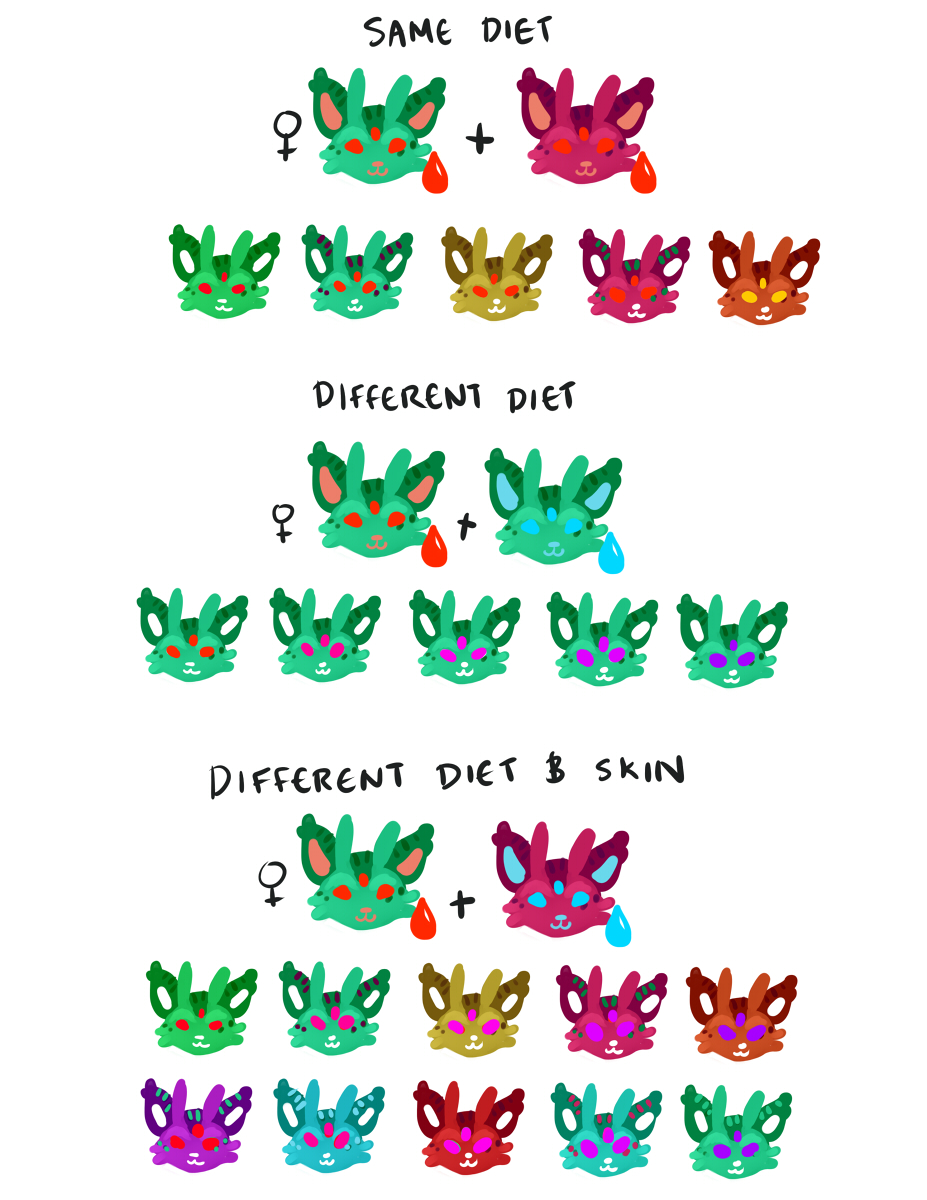 Informational: Offspring Colors