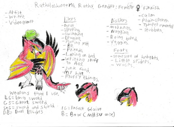 Rathaloshunter16 ref/bio