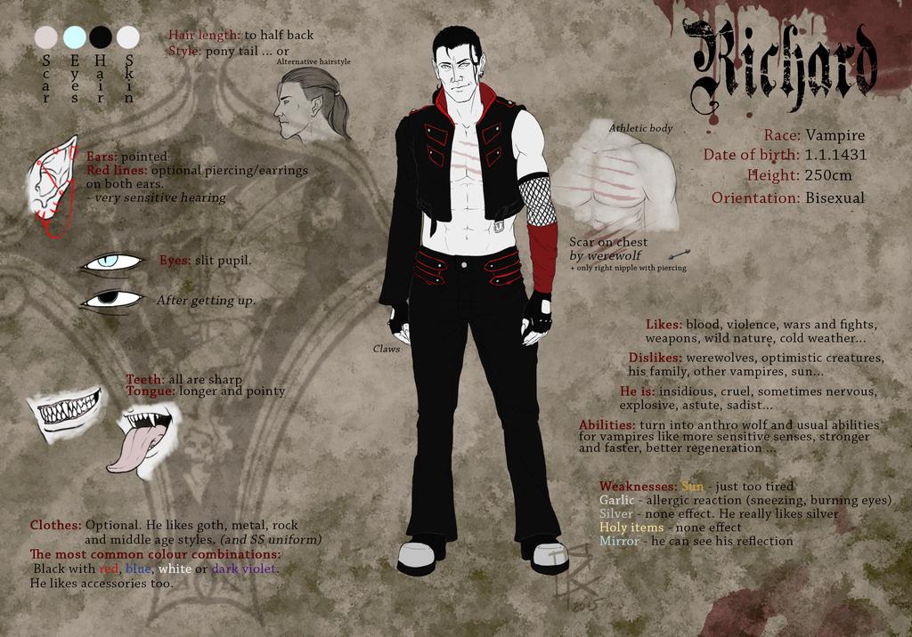 Character sheet - Richard
