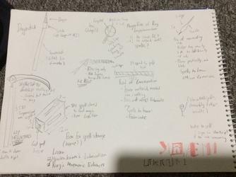 Mazdak's Sketches 1