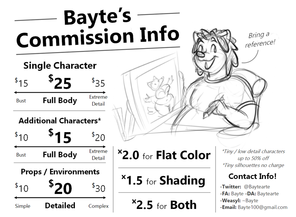 Featured image: 2019 Commission Info