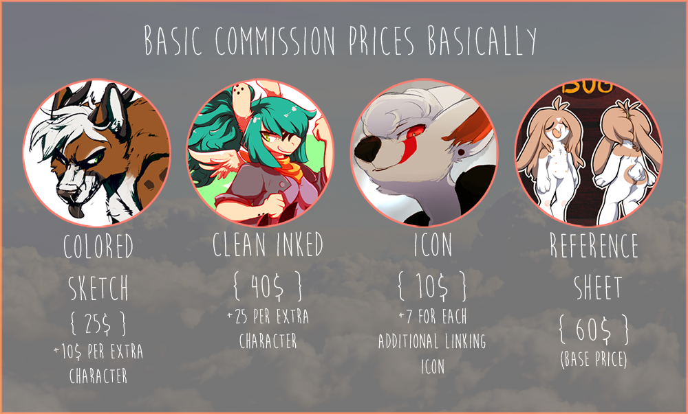 2014 - 2015 commission prices