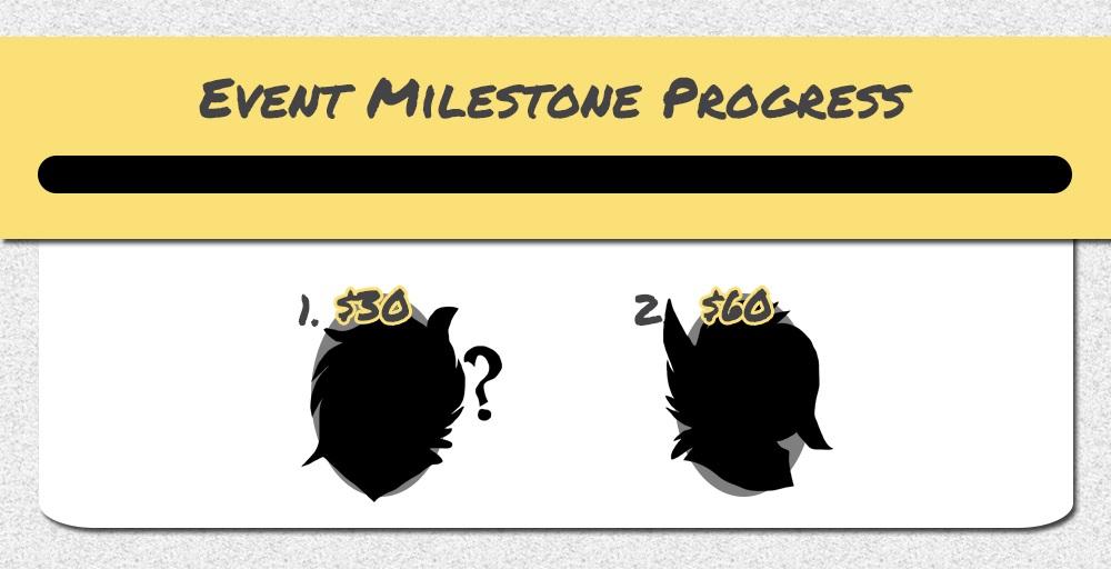 CSZ Issue 5 Event 3 Milestones