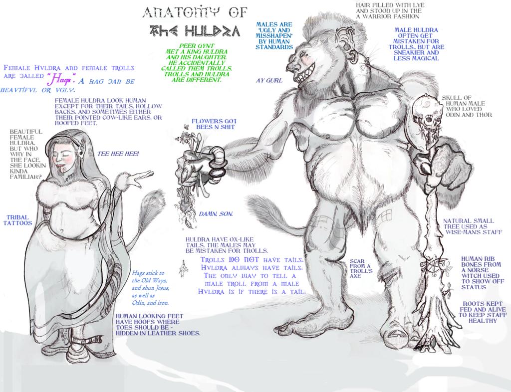 Anatomy of Huldra