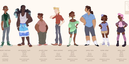 this will be the height chart [FIXED]