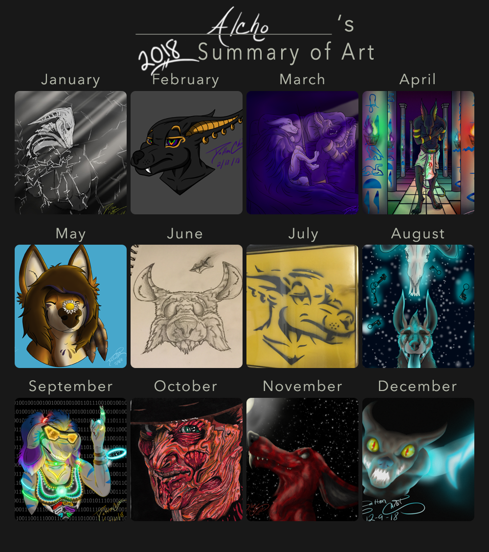 2018 Summary of Art!