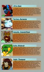 Character List 3
