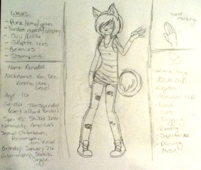 Most recent image: [WIP] Kenadee Reference