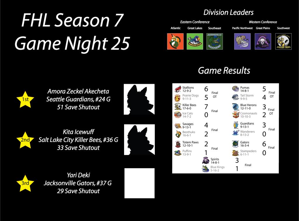 FHL Season 7 Game Night 25