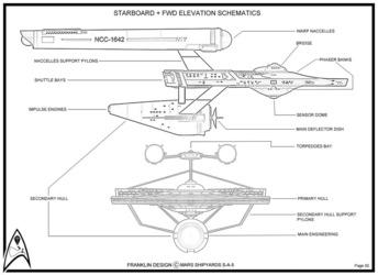 Franklin Class - Design Specs 02