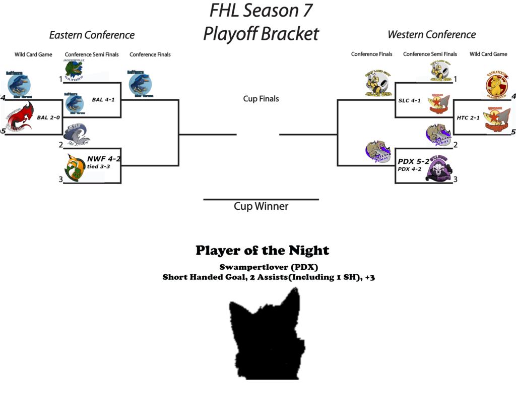 FHL Season 7 Conference Semi-Finals Game 6