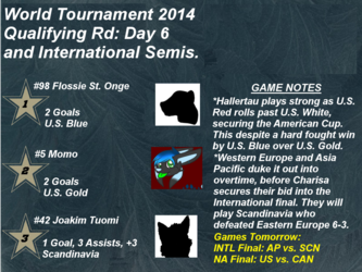 World Tournament 2014 Day 6: International Semis, and US Quals