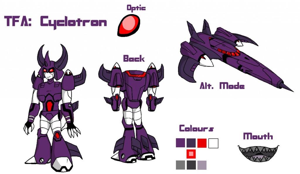 TFA: Cyclotron