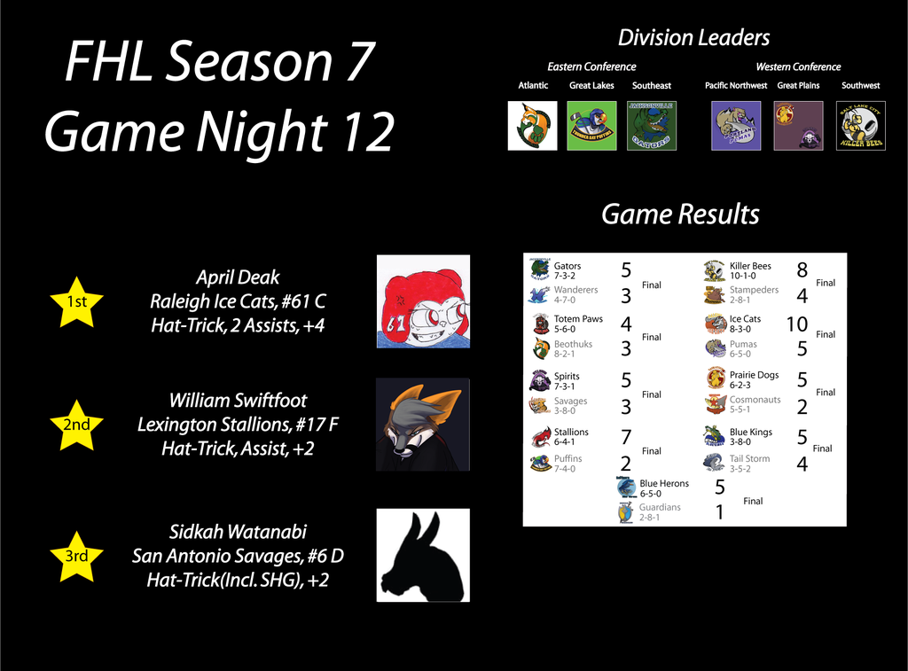 FHL Season 7 Game Night 12