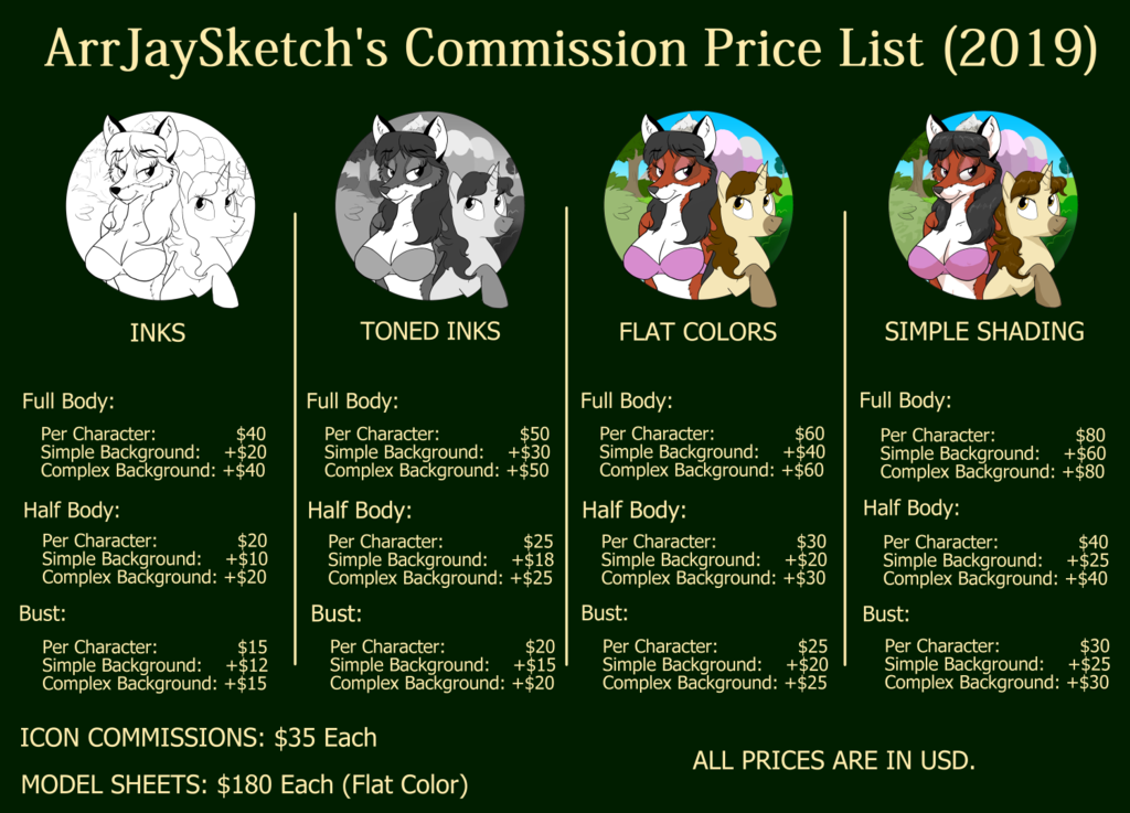 Most recent image: Commission Pricing Sheet! (UPDATED)