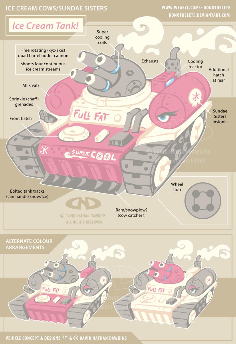 Ice Cream Tank - Early Concept Artwork