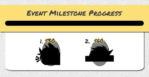 CSZ I5 E4 Milestones