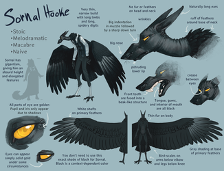 Sornal Reference Sheet