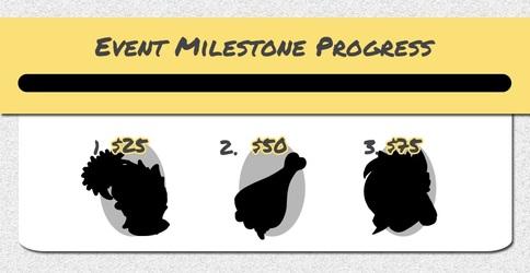 CSZ Event July27-29 - Milestones