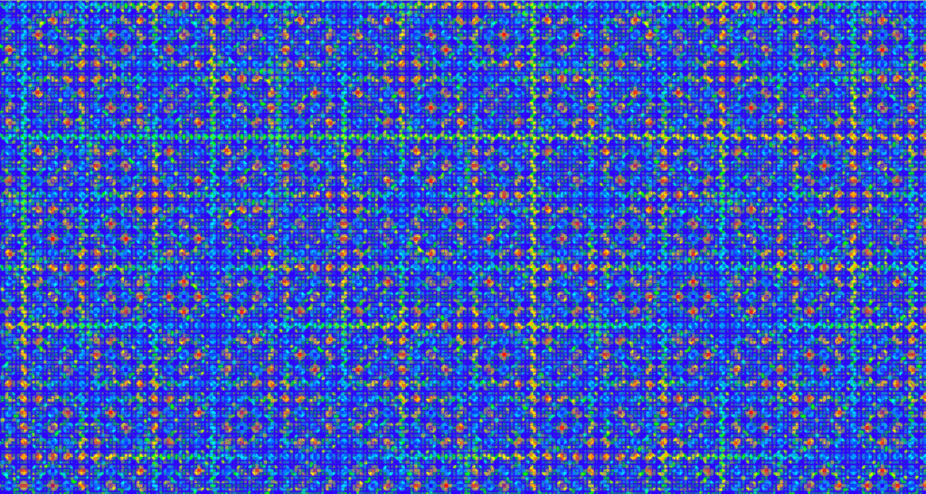Contour Graph of sin(xy)cos(xy)tan(xy)