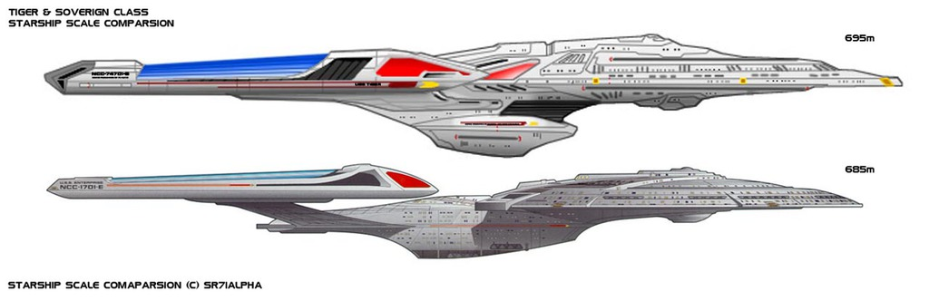 Tiger & Soverign Class - Starship Scale Comparsion