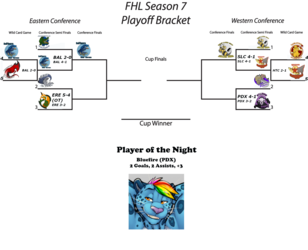 FHL Season 7 Conference Semi-Finals Game 5