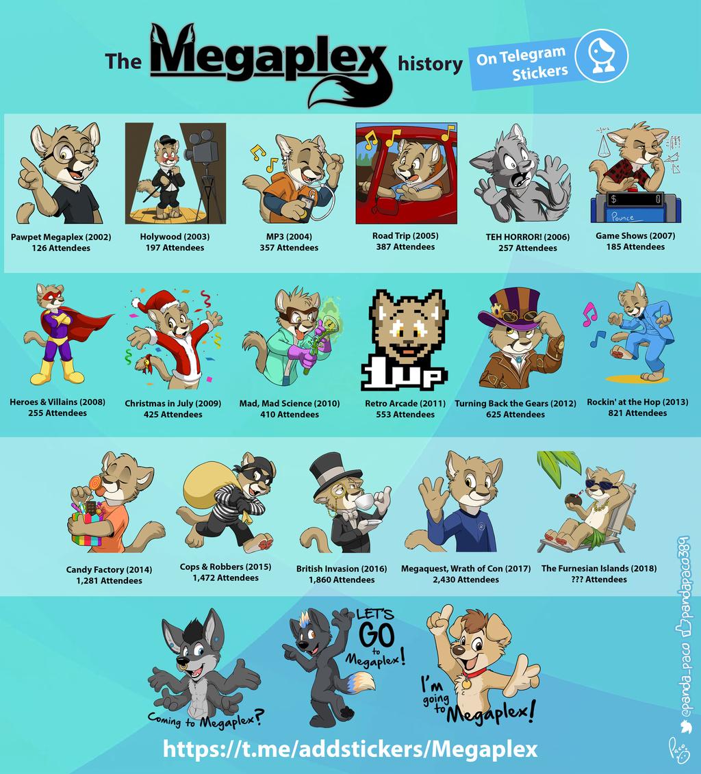 The Megaplex history 2002-2018