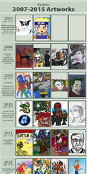 Kazhiru's art improvement 2007-2015