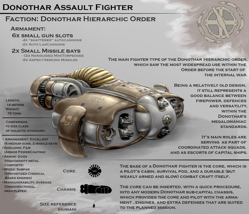 Donothar Assault Fighter