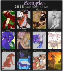 Zorayda's Summary of Art 2015