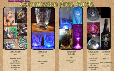 Commission prices an examples