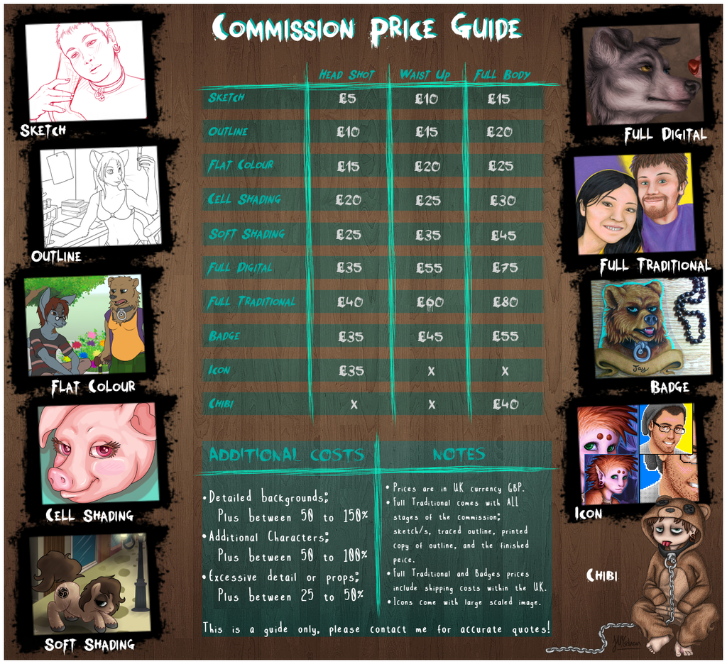 Featured image: Commission Info